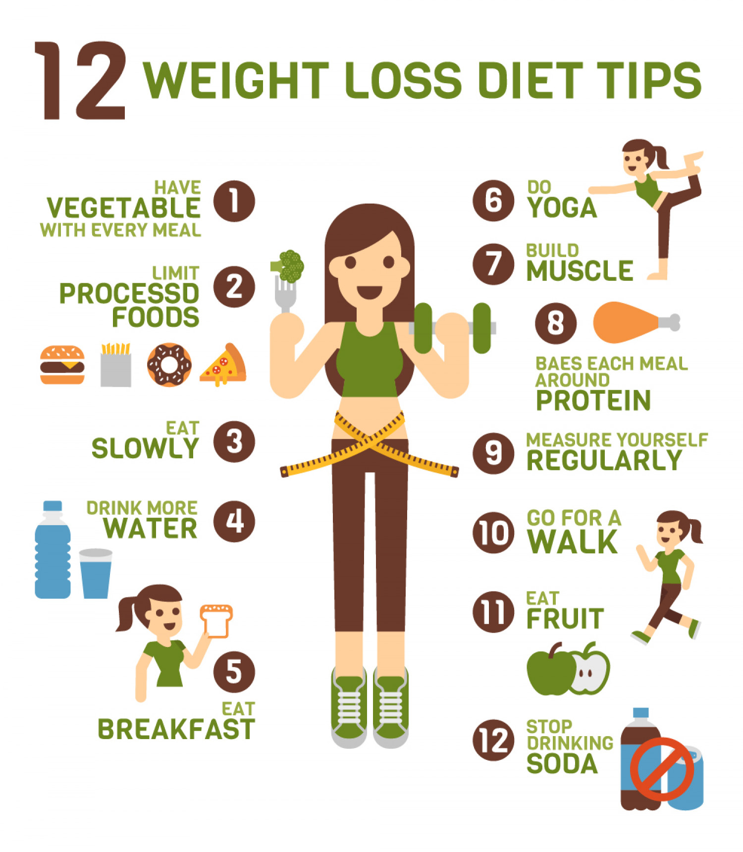 Tips For Weight Loss Efforts